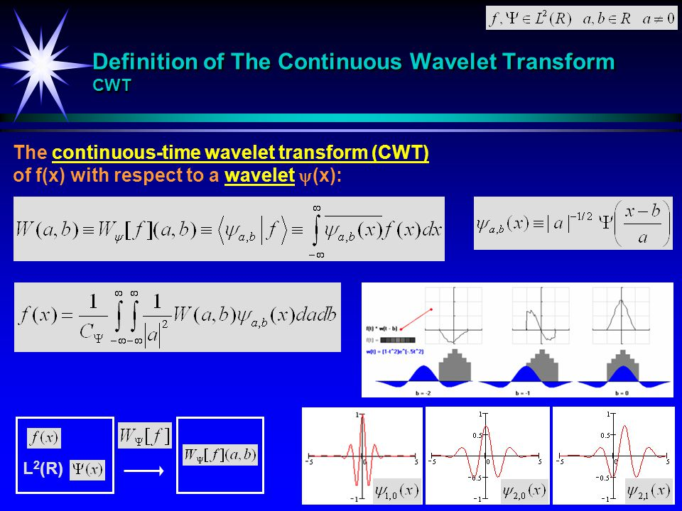 Definition of The Continuous Wavelet Transform CWT The continuous-time wavelet transform (CWT) of f(x) with respect to a wavelet  (x): L 2 (R)
