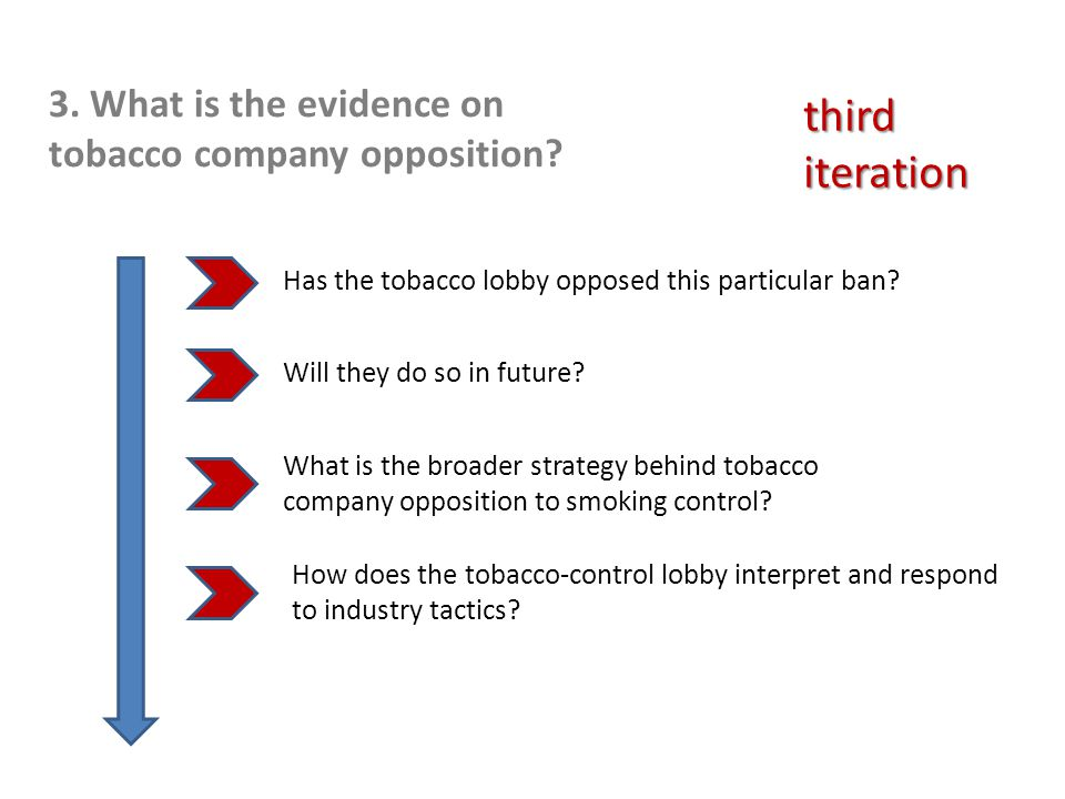 thirditeration 3. What is the evidence on tobacco company opposition.