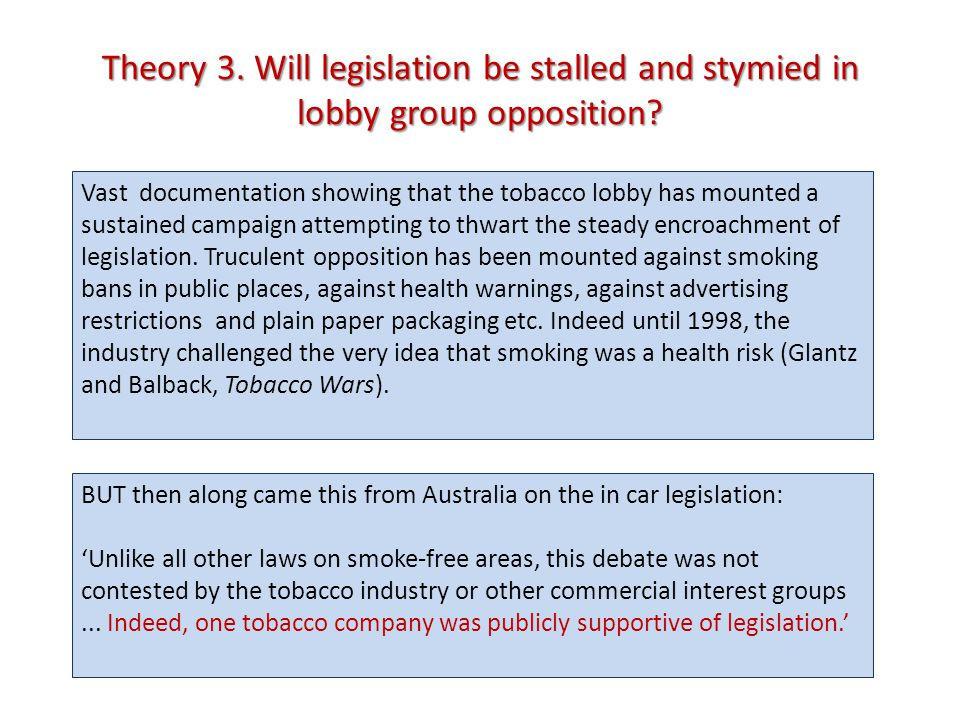 Theory 3. Will legislation be stalled and stymied in lobby group opposition.