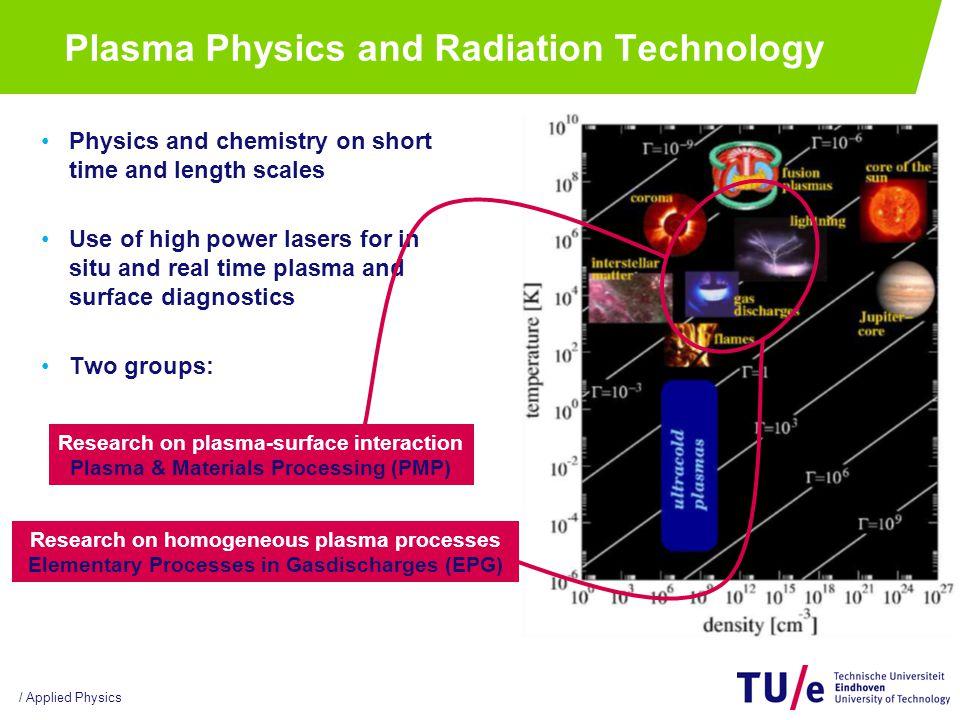 / Applied Physics Plasma Physics and Radiation Technology CQT High phase space density plasmas Coherence & Quantum Technology DeBroglie wavelength: Phase space density: Quantum Effects become important