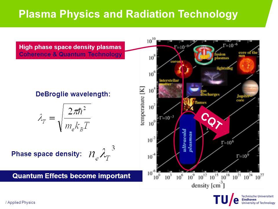 / Applied Physics Ultracold electron & ion beams 15 K Electron temperature e-e- ions V II Taban et al., to be published Ultracold plasmas Taban et al., Phys.