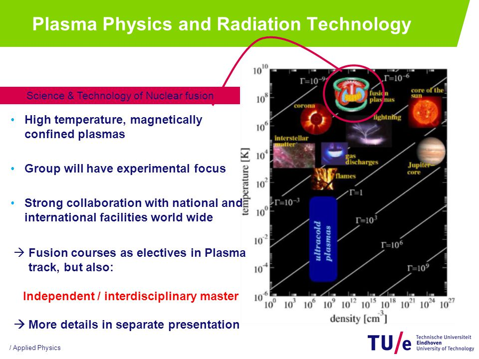 / Applied Physics Theory of Quantum Gases: Atoms trapped in an optical lattice; Superfluidity of ultra-cold (nano-kelvin) Fermi and Bose gases; Quantum Plasmas & Beams.