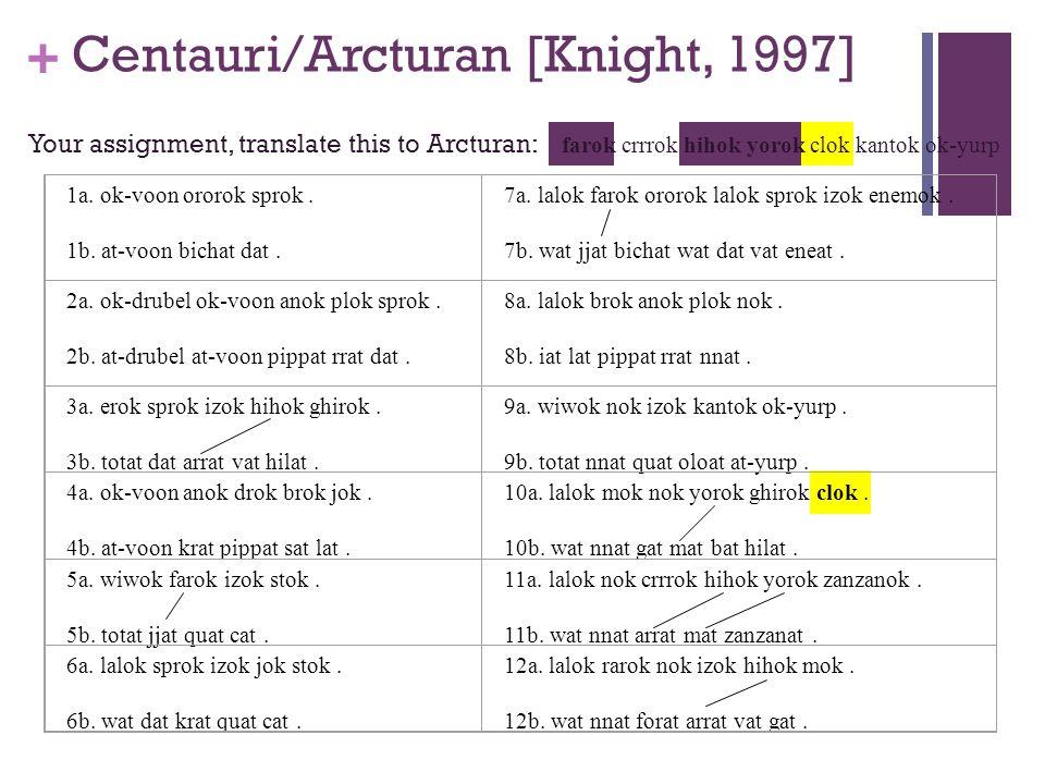+ Centauri/Arcturan [Knight, 1997] 1a. ok-voon ororok sprok. 1b. at-voon bichat dat. 7a. lalok farok ororok lalok sprok izok enemok. 7b. wat jjat bich