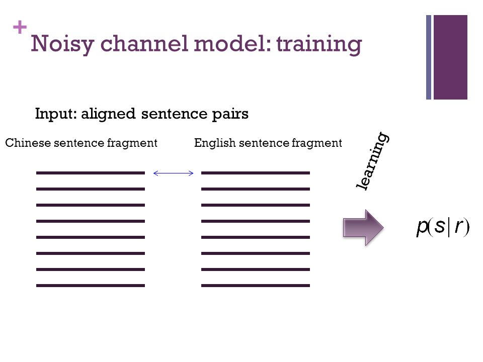 + Noisy channel model: training Input: aligned sentence pairs learning Chinese sentence fragmentEnglish sentence fragment