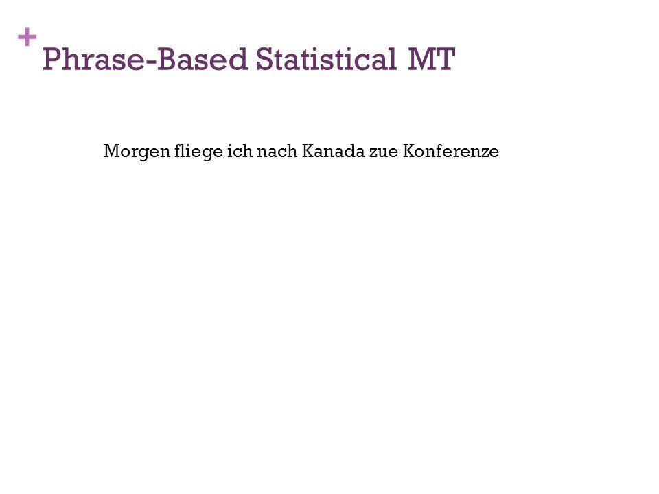 + Phrase-Based Statistical MT Morgen fliege ich nach Kanada zue Konferenze