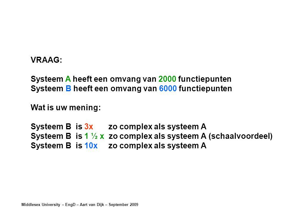 Middlesex University – EngD – Aart van Dijk – September 2009 VRAAG: Systeem A heeft een omvang van 2000 functiepunten Systeem B heeft een omvang van 6000 functiepunten Wat is uw mening: Systeem B is 3x zo complex als systeem A Systeem B is 1 ½ x zo complex als systeem A (schaalvoordeel) Systeem B is 10x zo complex als systeem A