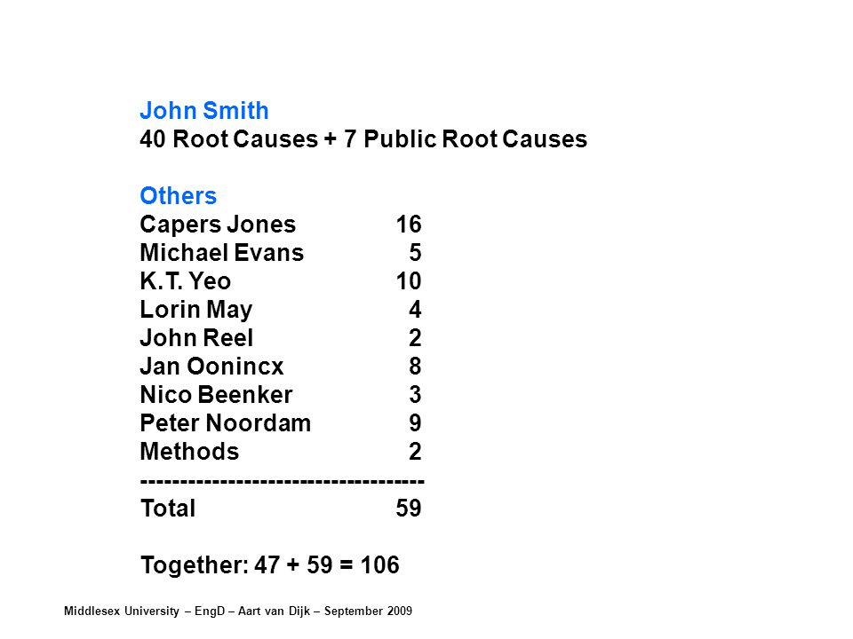 John Smith 40 Root Causes + 7 Public Root Causes Others Capers Jones 16 Michael Evans 5 K.T.