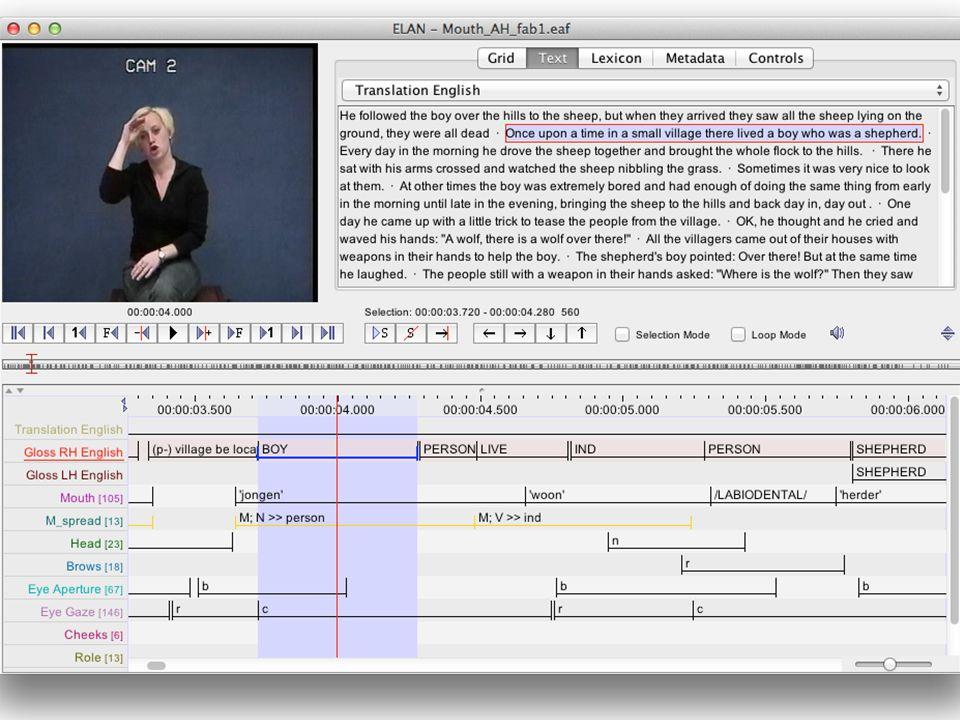 Spoken language Segmental string Intonation Hand movement Eye gaze Eye brows Head movement …
