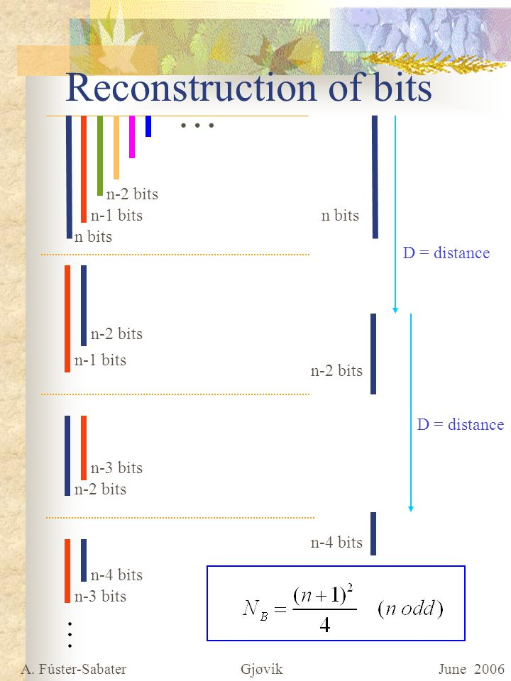 Reconstruction of bits … n bits n-1 bits n-2 bits n-1 bits n-2 bits n-3 bits n-4 bits n-3 bits n bits n-2 bits n-4 bits D = distance A.