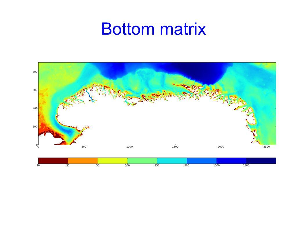 Bottom matrix