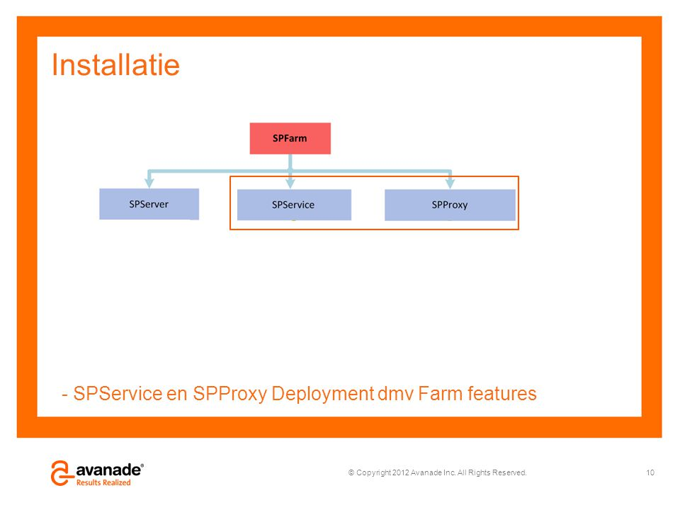 © Copyright 2012 Avanade Inc. All Rights Reserved. Installatie - SPService en SPProxy Deployment dmv Farm features 10