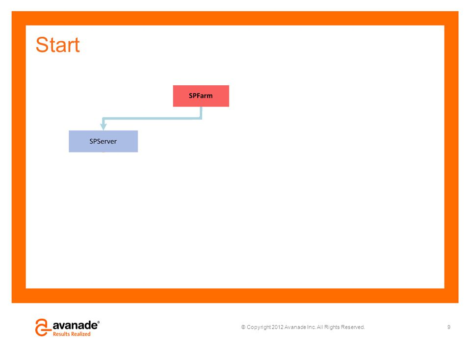 © Copyright 2012 Avanade Inc. All Rights Reserved. Start 9