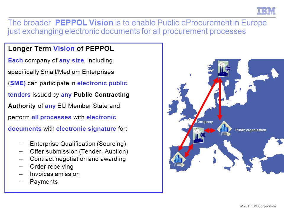 © 2011 IBM Corporation The broader PEPPOL Vision is to enable Public eProcurement in Europe just exchanging electronic documents for all procurement processes Longer Term Vision of PEPPOL Each company of any size, including specifically Small/Medium Enterprises (SME) can participate in electronic public tenders issued by any Public Contracting Authority of any EU Member State and perform all processes with electronic documents with electronic signature for: –Enterprise Qualification (Sourcing) –Offer submission (Tender, Auction) –Contract negotiation and awarding –Order receiving –Invoices emission –Payments Public organisation Company