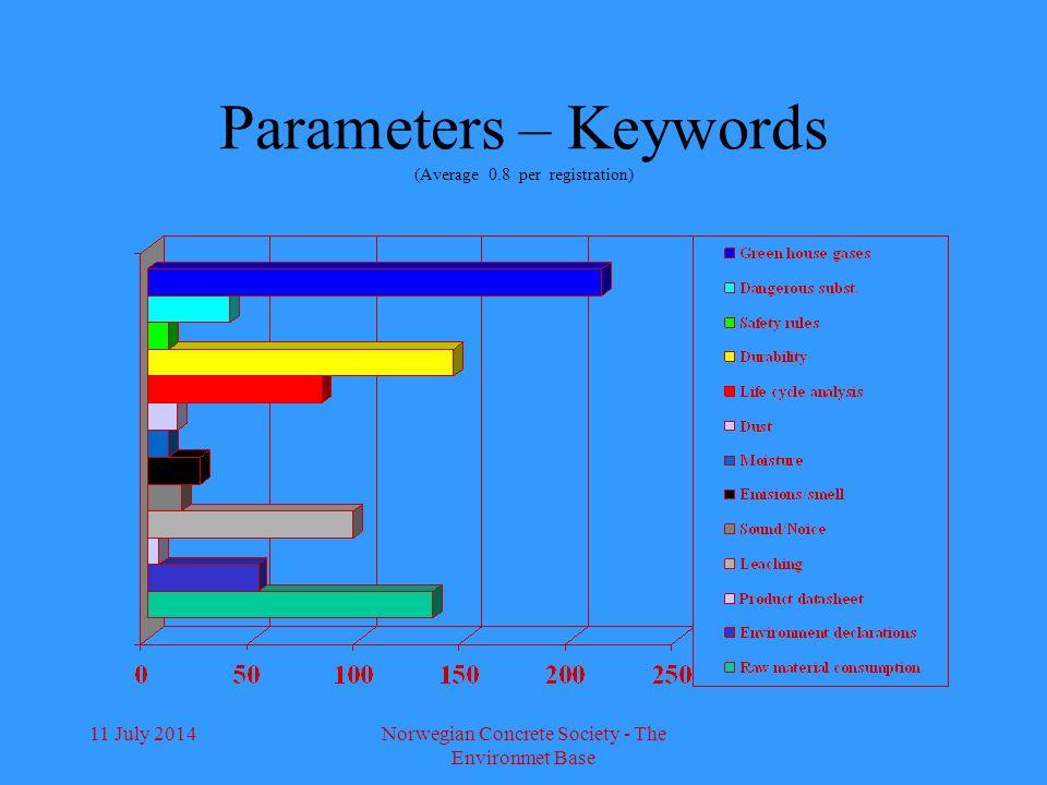 11 July 2014Norwegian Concrete Society - The Environmet Base Parameters – Keywords (Average 0.8 per registration)