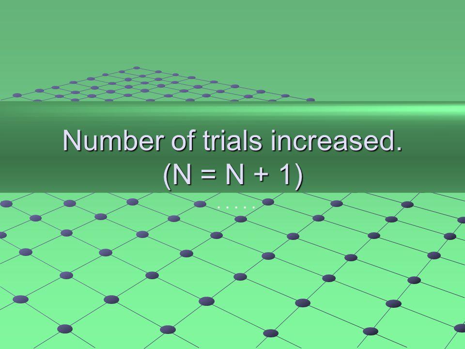 Number of trials increased. (N = N + 1).....