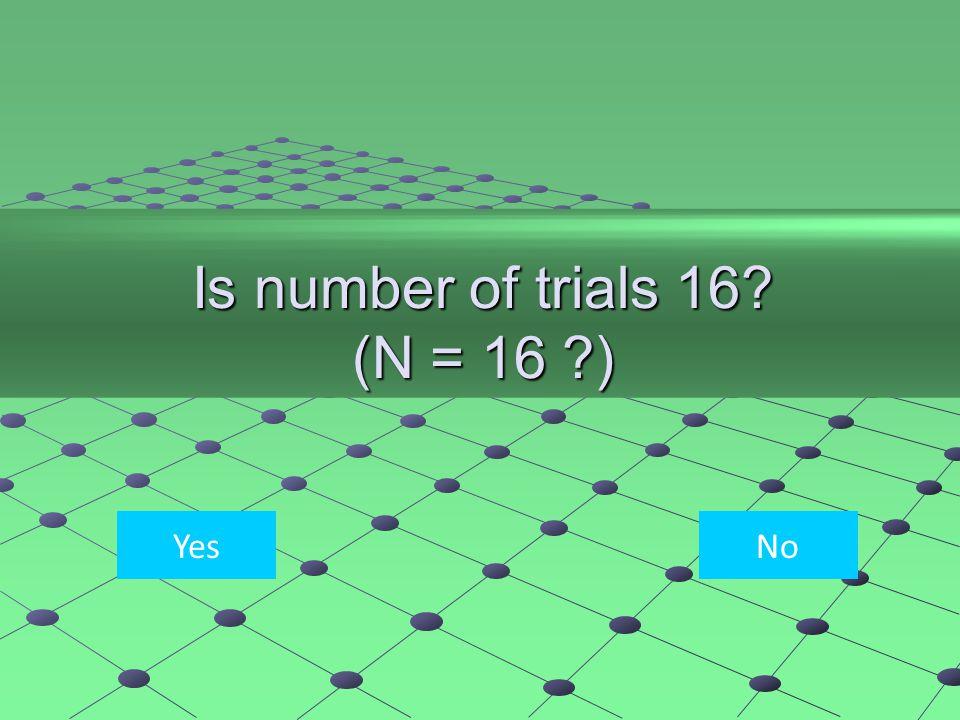 Is number of trials 16 (N = 16 ) IgenNem YesNo