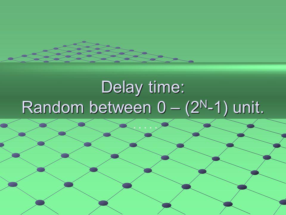 Delay time: Random between 0 – (2 N -1) unit......