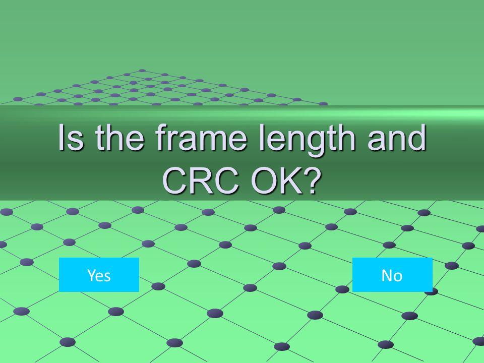 Is the frame length and CRC OK IgenNem NoYes