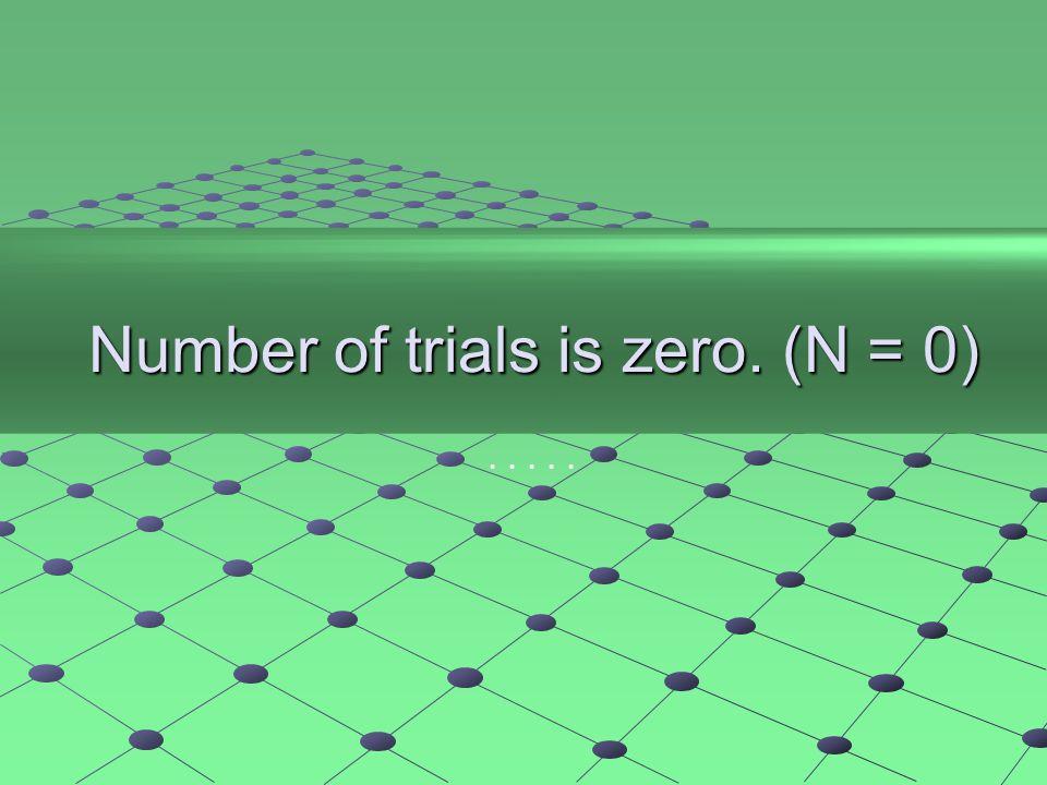 Number of trials is zero. (N = 0).....