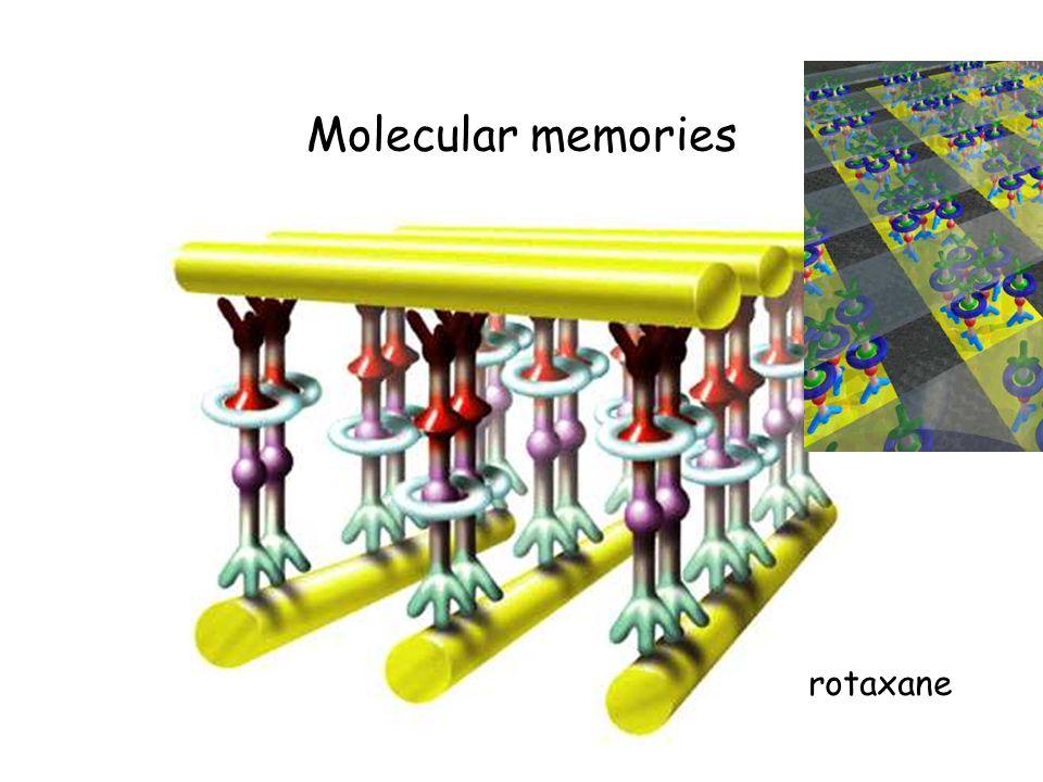Molecular memories rotaxane