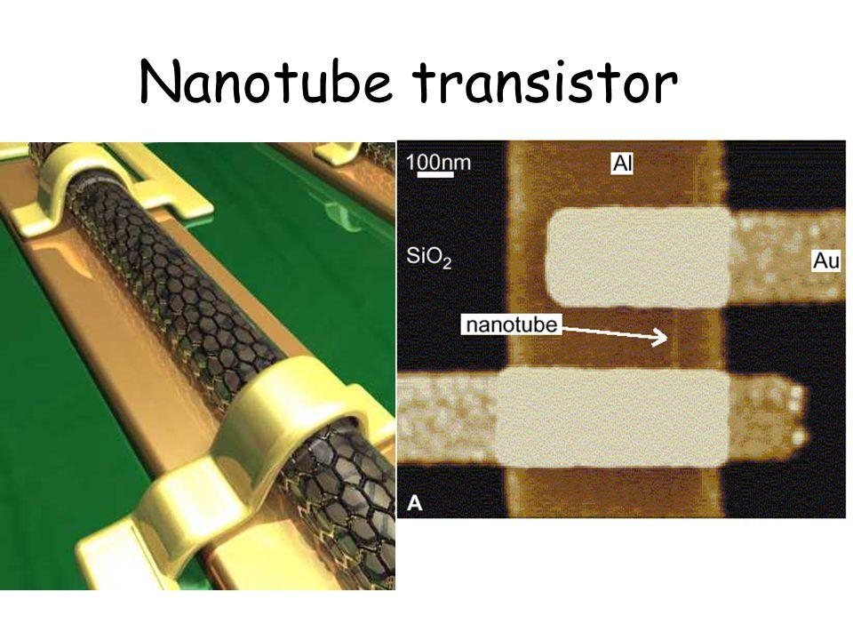 Nanotube transistor
