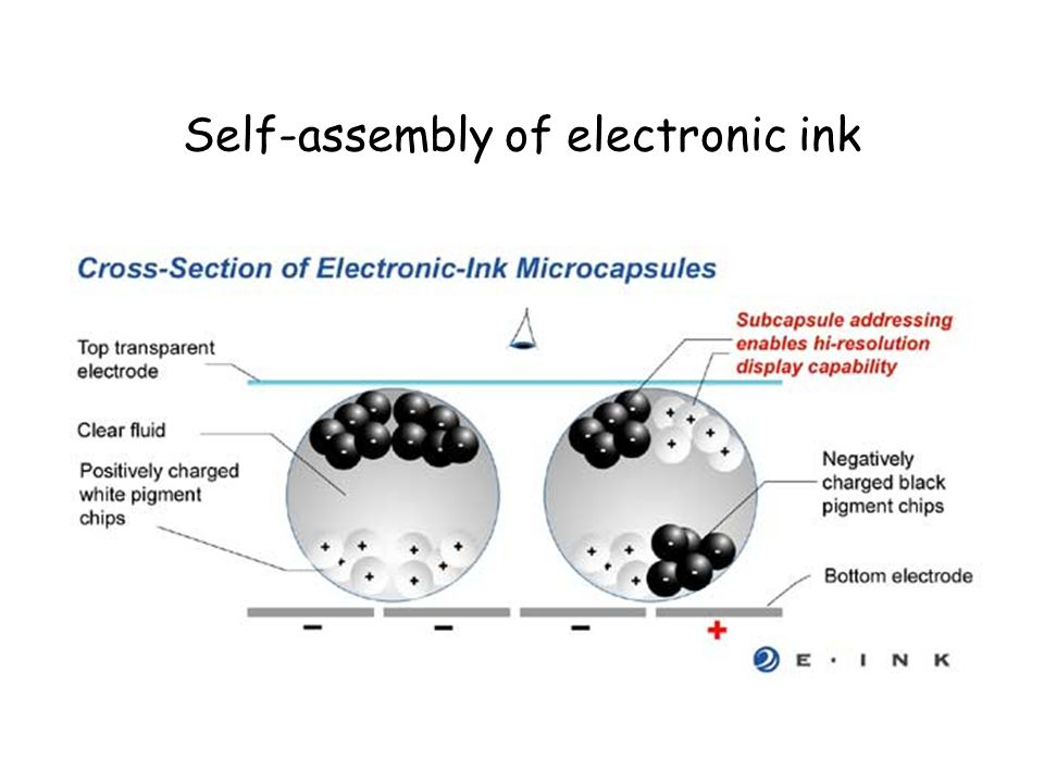 Self-assembly of electronic ink