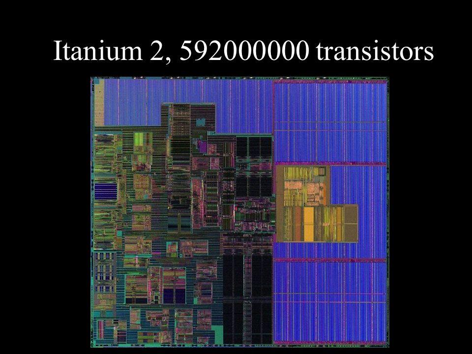 Itanium 2, 592000000 transistors