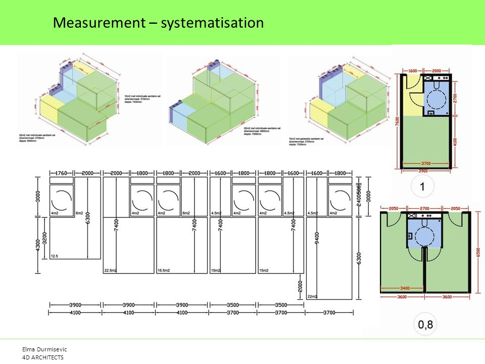 Measurement – systematisation Elma Durmisevic 4D ARCHITECTS