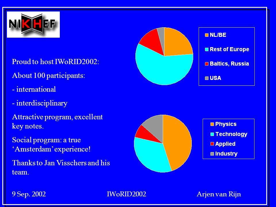 9 Sep. 2002 IWoRID2002 Arjen van Rijn Proud to host IWoRID2002: About 100 participants: - international - interdisciplinary Attractive program, excell