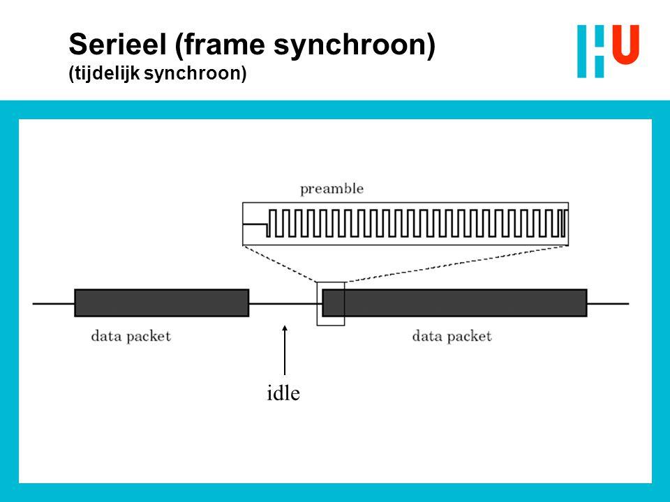 Serieel (frame synchroon) (tijdelijk synchroon) idle
