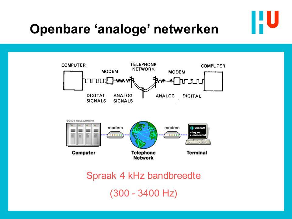 Spraak 4 kHz bandbreedte (300 - 3400 Hz) Openbare 'analoge' netwerken