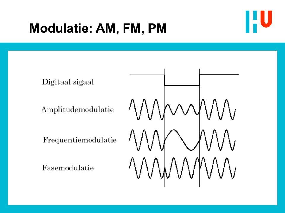 Modulatie: AM, FM, PM