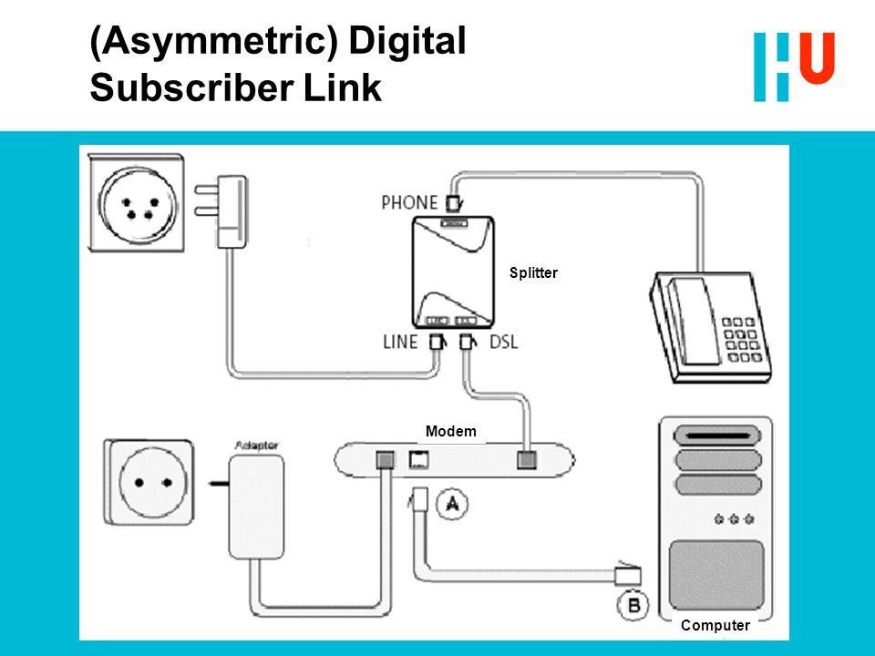 (Asymmetric) Digital Subscriber Link Computer Modem Splitter