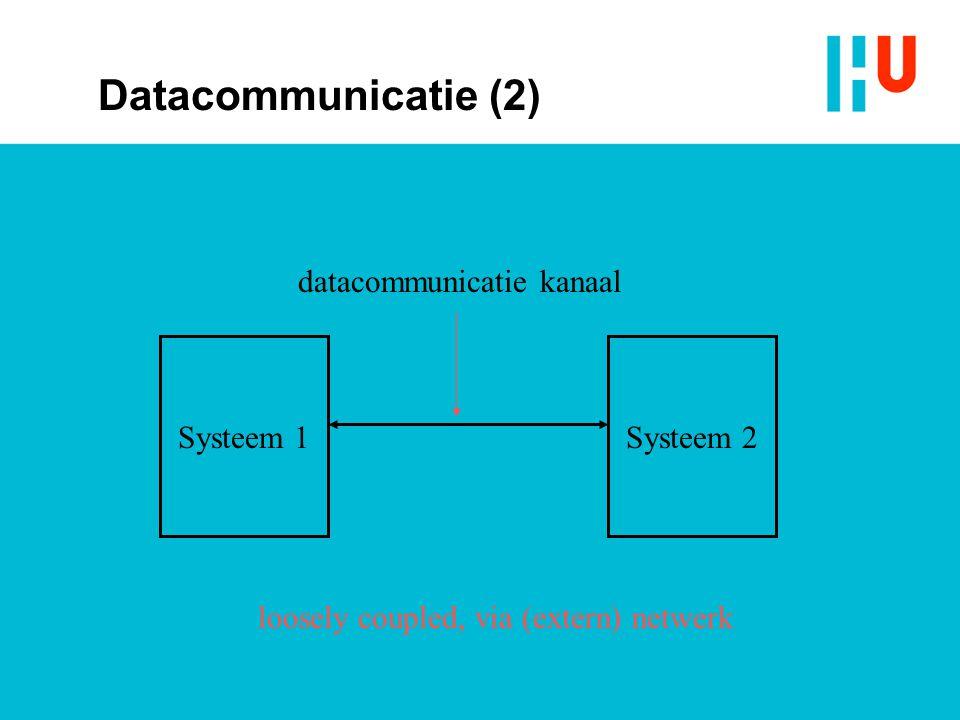 Systeem 1Systeem 2 loosely coupled, via (extern) netwerk datacommunicatie kanaal Datacommunicatie (2)