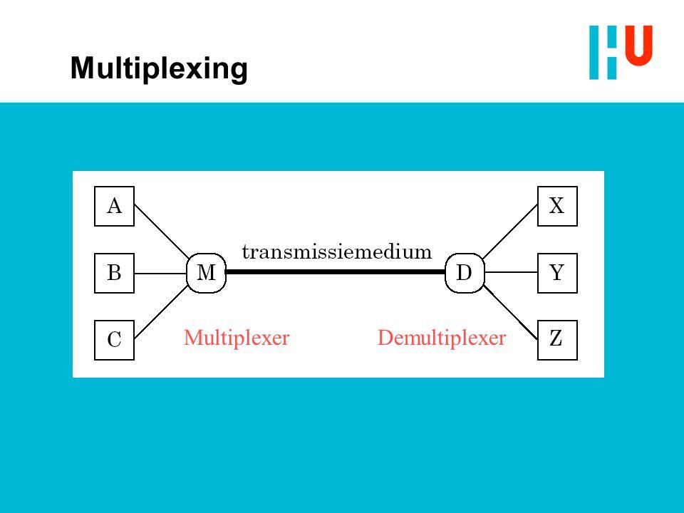 MultiplexerDemultiplexer Multiplexing