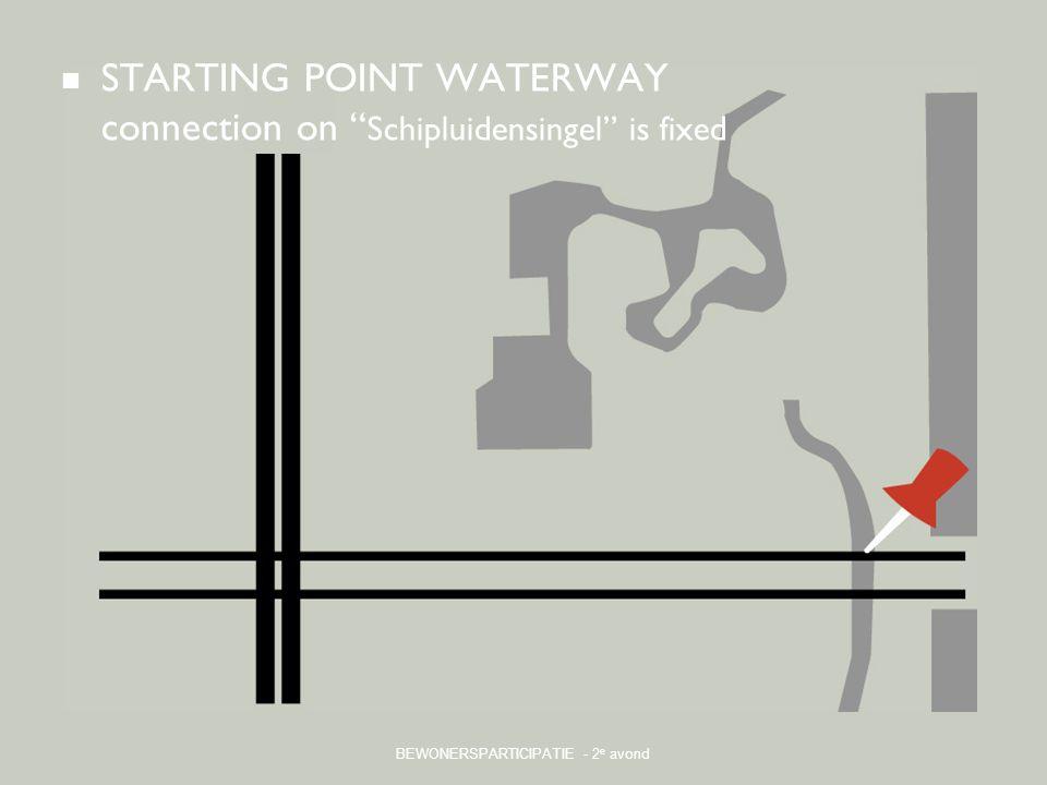"BEWONERSPARTICIPATIE - 2 e avond STARTING POINT WATERWAY connection on "" Schipluidensingel"" is fixed"