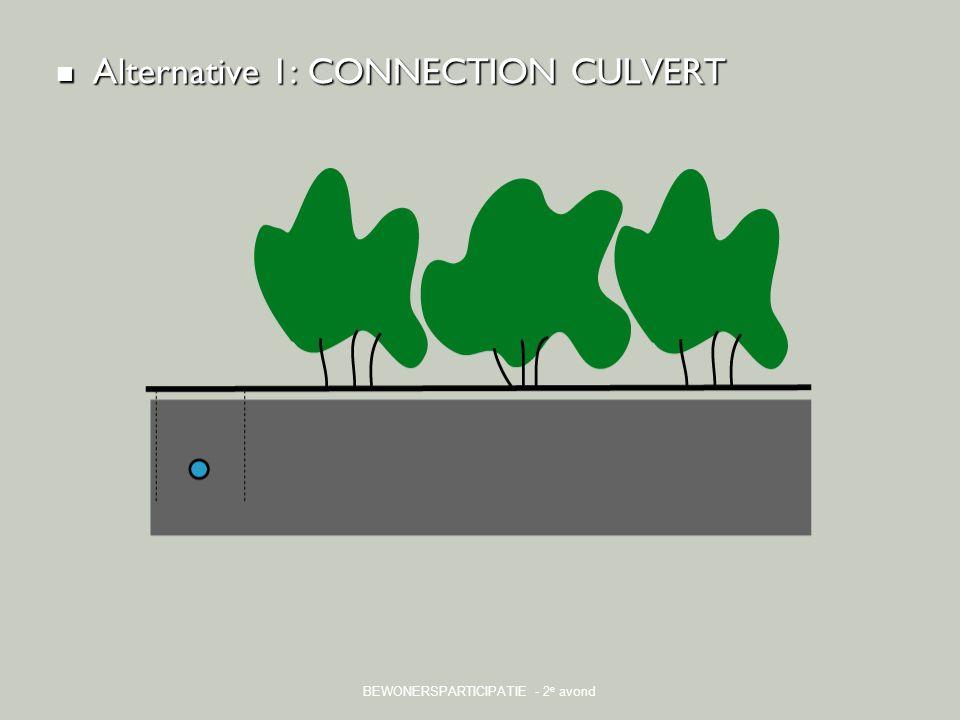 BEWONERSPARTICIPATIE - 2 e avond Alternative 1: CONNECTION CULVERT Alternative 1: CONNECTION CULVERT