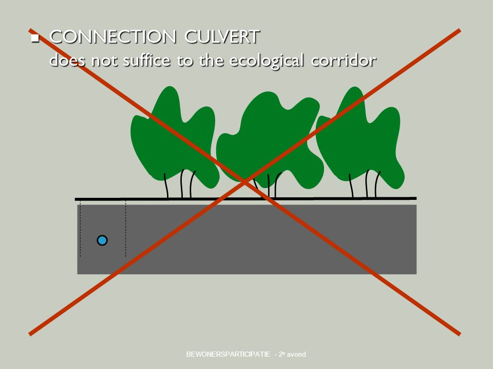BEWONERSPARTICIPATIE - 2 e avond CONNECTION CULVERT does not suffice to the ecological corridor CONNECTION CULVERT does not suffice to the ecological corridor