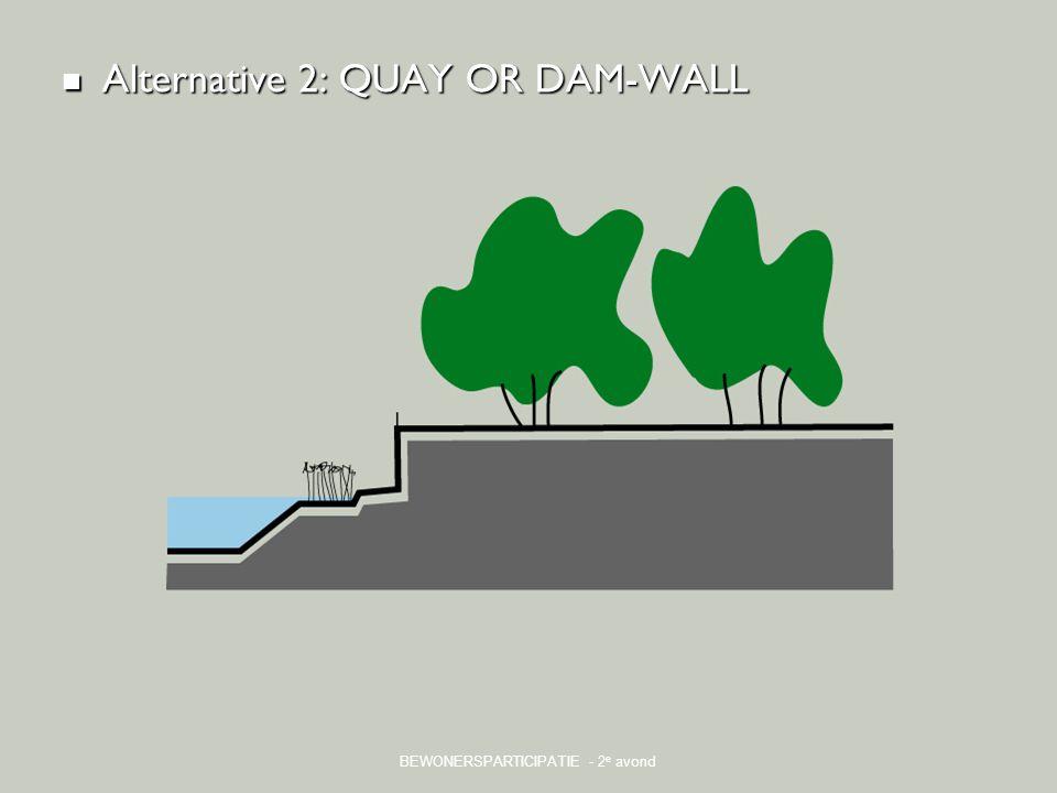 BEWONERSPARTICIPATIE - 2 e avond Alternative 2: QUAY OR DAM-WALL Alternative 2: QUAY OR DAM-WALL