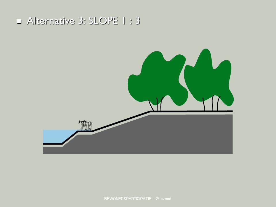 BEWONERSPARTICIPATIE - 2 e avond Alternative 3: SLOPE 1 : 3 Alternative 3: SLOPE 1 : 3