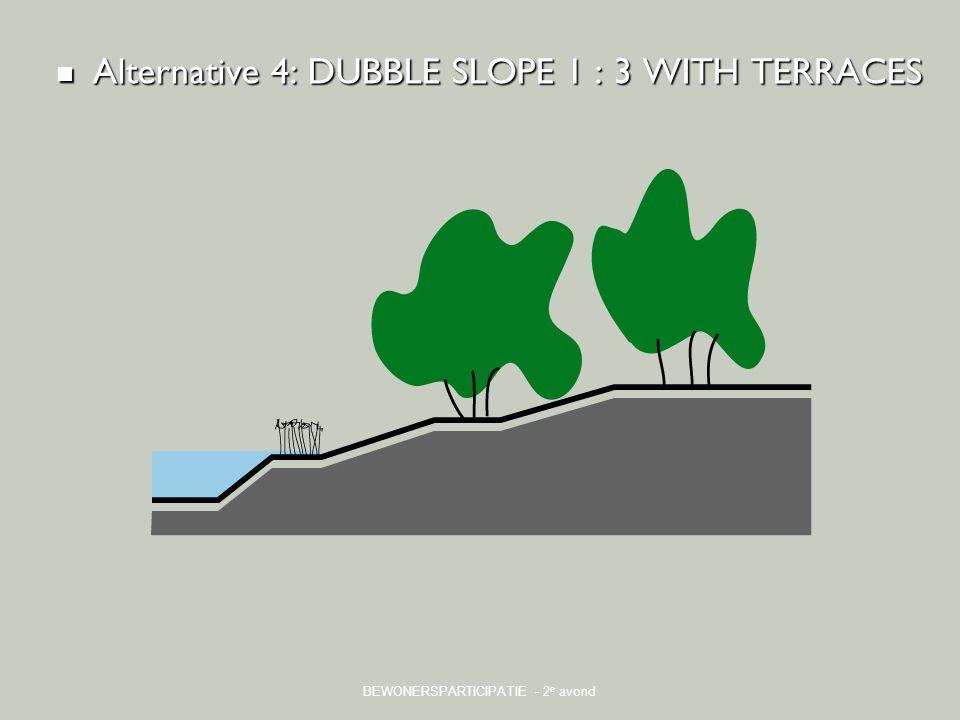BEWONERSPARTICIPATIE - 2 e avond Alternative 4: DUBBLE SLOPE 1 : 3 WITH TERRACES Alternative 4: DUBBLE SLOPE 1 : 3 WITH TERRACES