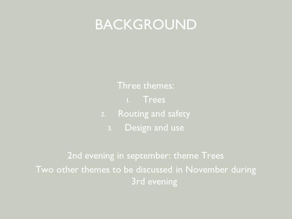 BEWONERSPARTICIPATIE - 2 e avond BACKGROUND Three themes: 1.