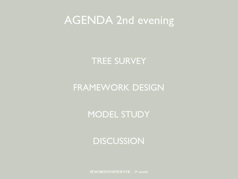 BEWONERSPARTICIPATIE - 2 e avond AGENDA 2nd evening TREE SURVEY FRAMEWORK DESIGN MODEL STUDY DISCUSSION