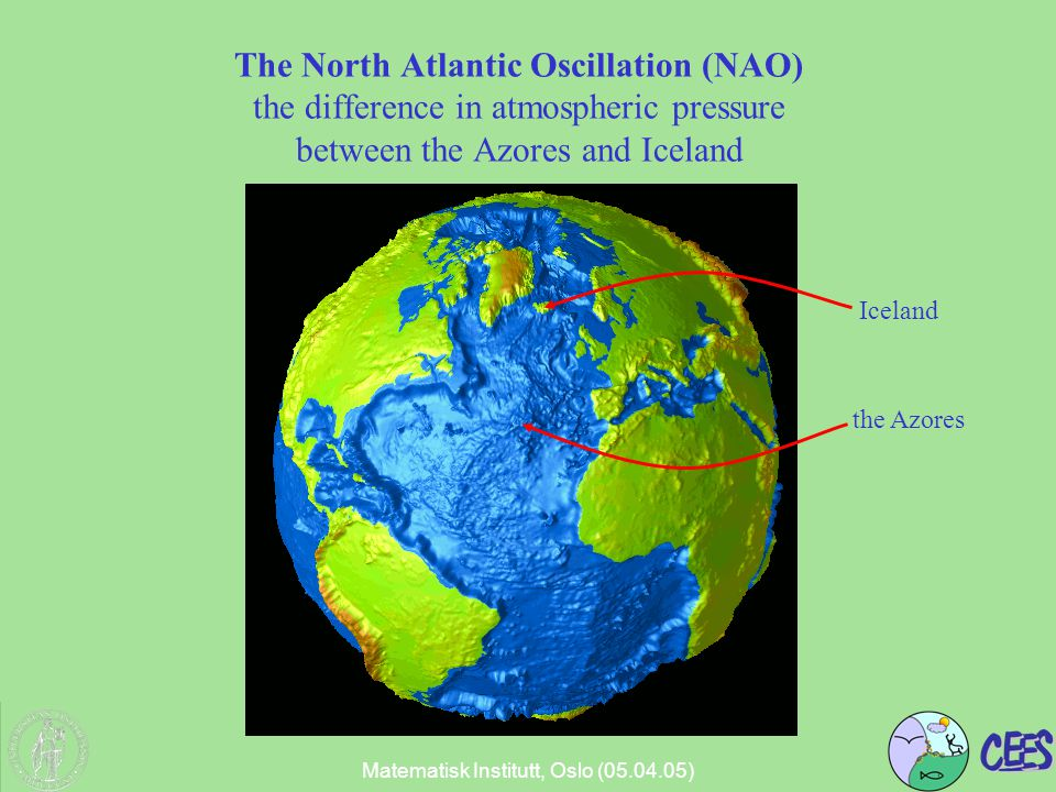 Matematisk Institutt, Oslo (05.04.05) The North Atlantic Oscillation (NAO) the difference in atmospheric pressure between the Azores and Iceland Iceland the Azores