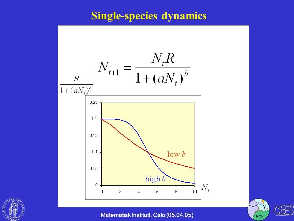 Matematisk Institutt, Oslo (05.04.05) Single-species dynamics low b high b