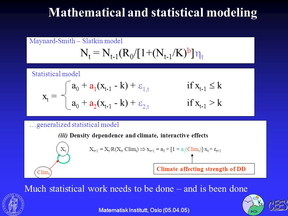 Matematisk Institutt, Oslo (05.04.05) Mathematical and statistical modeling N t = N t-1 (R 0 /  1+(N t-1 /K) b  t Maynard-Smith – Slatkin model a 0 + a 1 (x t-1 - k) +  1,t if x t-1  k a 0 + a 2 (x t-1 - k) +  2,t if x t-1 > k x t = Statistical model X t X t+1 = X t ·R(X t, Clim t )  x t+1 = a 0 + [1 + a 1 (Clim t )]·x t +  t+1 (iii) Density dependence and climate, interactive effects Clim t Climate affecting strength of DD …generalized statistical model tt  1,t  2,t b a1a1 a2a2 Much statistical work needs to be done – and is been done