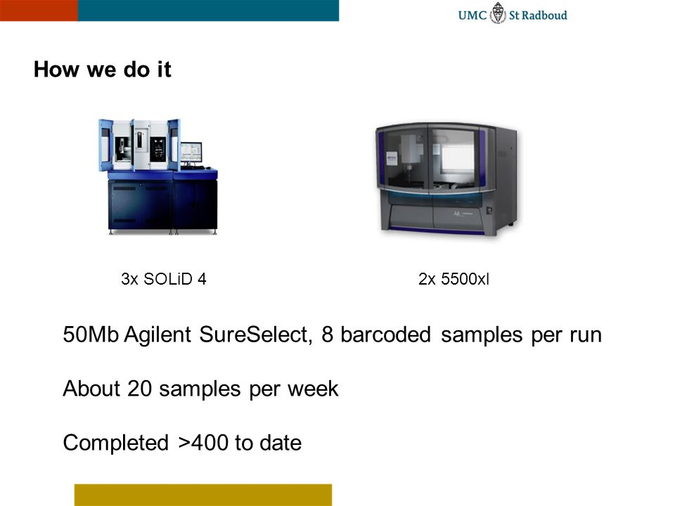 How we do it 3x SOLiD 42x 5500xl 50Mb Agilent SureSelect, 8 barcoded samples per run About 20 samples per week Completed >400 to date
