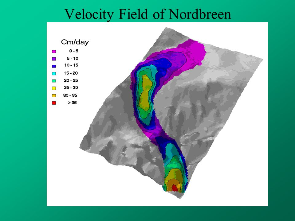 Velocity Field of Nordbreen