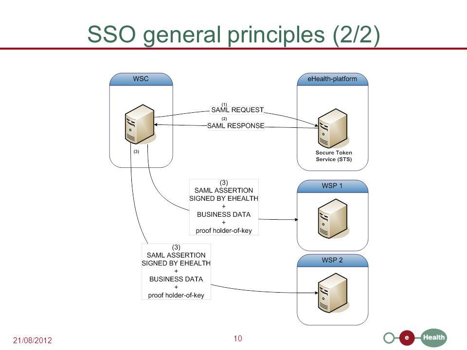 10 21/08/2012 SSO general principles (2/2)