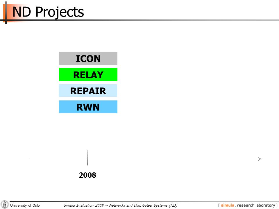 Simula Evaluation 2009 -- Networks and Distributed Systems (ND)University of Oslo ND Projects RELAY ICON RWN REPAIR 2008